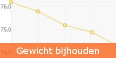 Op Wijvallenaf.nl kun je gratis en eenvoudig je gewicht bijhouden
